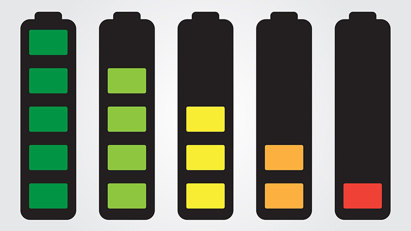 Batteries – Expensive and Inadequate Solutions